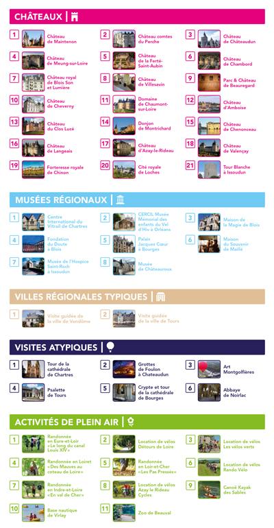 carte-touristique-print-centre-val-de-loire-acteurs